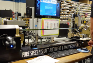 The SST PURE Process